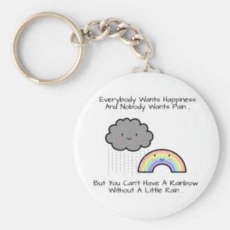 Porte-clés Citation mignonne de bonheur de nuage de pluie