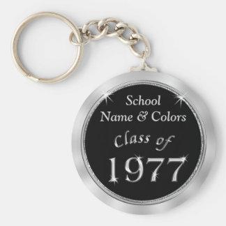 Porte-clés Classe de 1977 souvenirs de la Réunion de classe