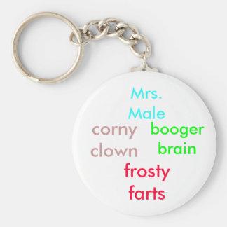 Porte-clés clown bébête, pets givrés, Mme Male, booger b…