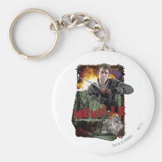 Porte-clés Collage 2 de Neville Longbottom