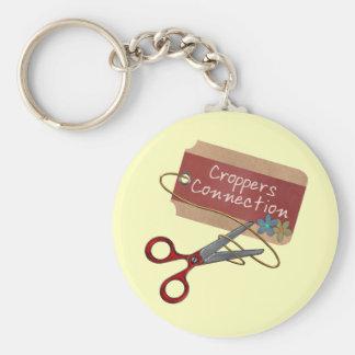 Porte-clés Connexion de tondeurs