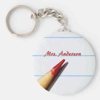 Porte-clés Crayon rouge de professeur sur le papier rayé avec