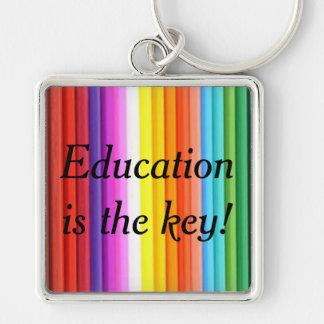 Porte-clés Crayons multicolores de crayon de couleur