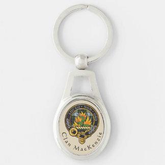Porte-clés Crête du Mackenzie de clan