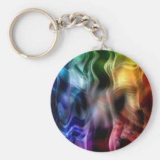 Porte-clés Danse avec Mephisto