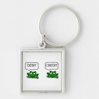 Porte-clés Débit de grenouille ou porte - clé de crédit