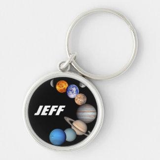 Porte-clés Des photos de planète du montage JPL de système