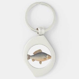 Porte-clés Dessin vintage de poisson d'eau douce de carpe