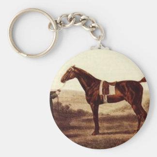 Porte-clés Diomed par George Stubbs