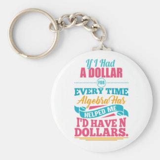 Porte-clés Dollars du calembour N d'équation d'algèbre de