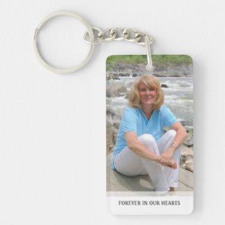 Porte-clés - Dos de blanc - souvenirs spéciaux commémoratifs