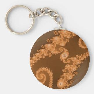 Porte-clés Double porte - clé de café express