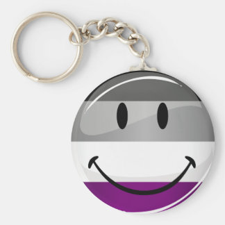 Porte-clés Drapeau asexuel rond heureux