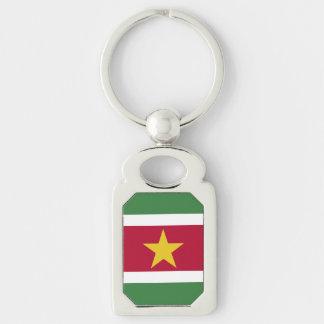 Porte-clés Drapeau du Surinam