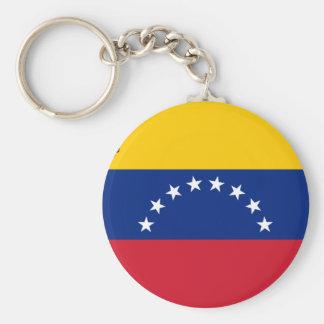 Porte-clés Drapeau vénézuélien - drapeau du Venezuela - le