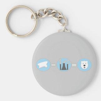 Porte-clés Empêchez le porte - clé d'ours blanc de