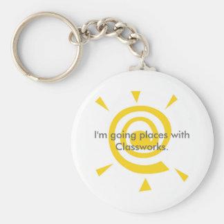 Porte-clés Endroits allants avec le porte - clé de devoirs
