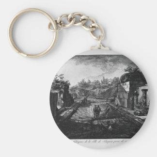 Porte-clés Entrée à la ville de Pompeii avec exister