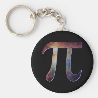 Porte-clés Espacez le cadeau heureux de geek de maths de