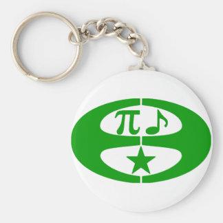 Porte-clés Espéranto de musique de maths - porte - clé de