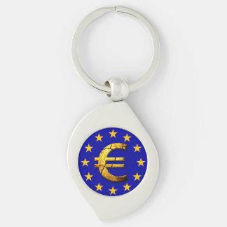 Porte-clés Euro drapeau