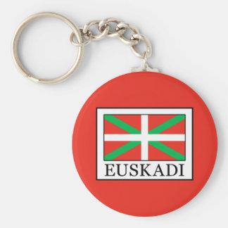Porte-clés Euskadi