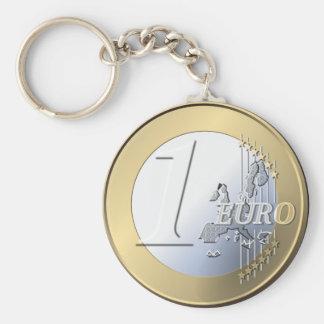 Porte-clés Faux euro porte - clé