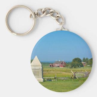 Porte-clés Ferme - parc national de Gettysburg, PA
