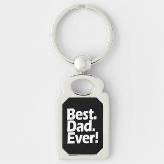 Porte-clés Fête des pères noire/blanche de la meilleure