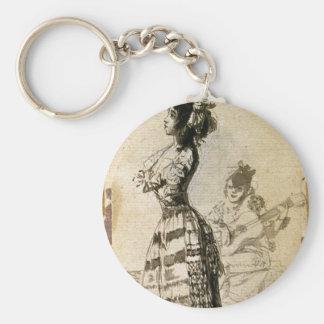 Porte-clés Fille écoutant une guitare par Francisco Goya