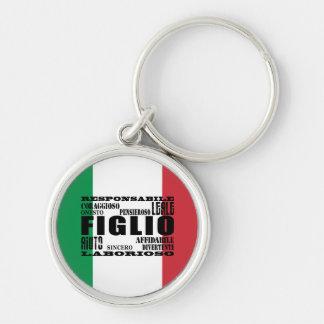 Porte-clés Fils italiens : Qualités