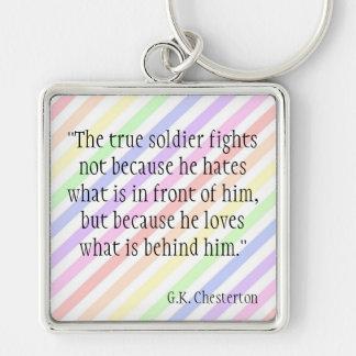 Porte-clés G.K. Chesterton
