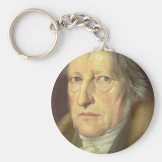 Porte-clés Georg Wilhelm Friedrich Hegel