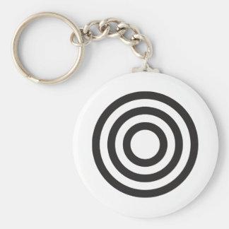 Porte-clés Grandeur d'Adinkrahene |, caractère, direction