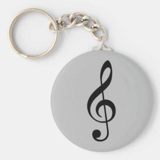 Porte-clés icône de clef triple