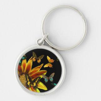 Porte-clés Jardins de papillon