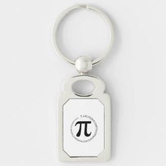 Porte-clés Jour de pi (π)