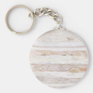 Porte-clés Jupiter