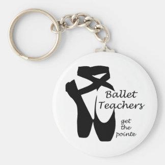 Porte-clés La ballerine Pointe de professeurs de ballet