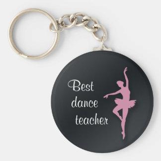 Porte-clés La ballerine rose sur la danse noire enseignent le