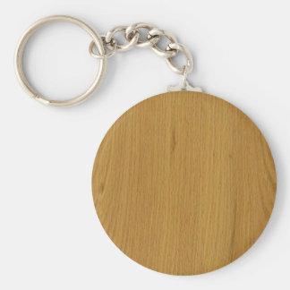 Porte-clés La personnaliser facile vide du MODÈLE