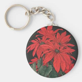 Porte-clés La poinsettia rouge de Noël vintage plante des