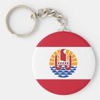 Porte-clés La Polynésie française diminue, Drapeau Polynésie
