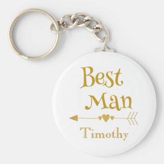 Porte-clés Le meilleur souvenir de mariage d'homme