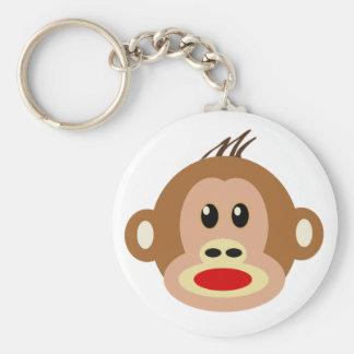 Porte-clés Le singe voient le singe faire