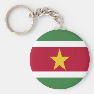Porte-clés Le Surinam