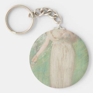 Porte-clés Le symbole du ressort par Edmund Charles Tarbell