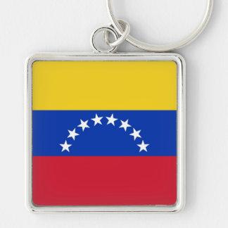 Porte-clés Le Venezuela