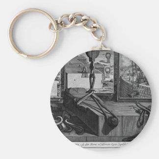 Porte-clés Les antiquités romaines, T. 3, plat LIV