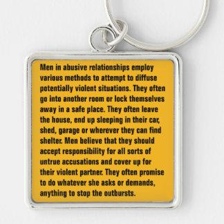 Porte-clés Les hommes dans des rapports abusifs utilisent
